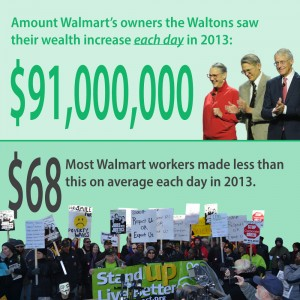 OUR Walmart and Making Change at Walmart  campaigns highlighted in the media as workers push for better jobs and working conditions.